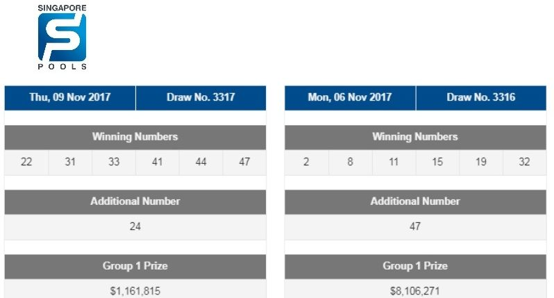 singapore-toto-9-nov-results-fastgoal